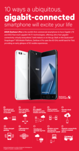 asus_infographic_