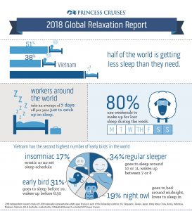 Infographic_VN_Relaxation Report_ENG
